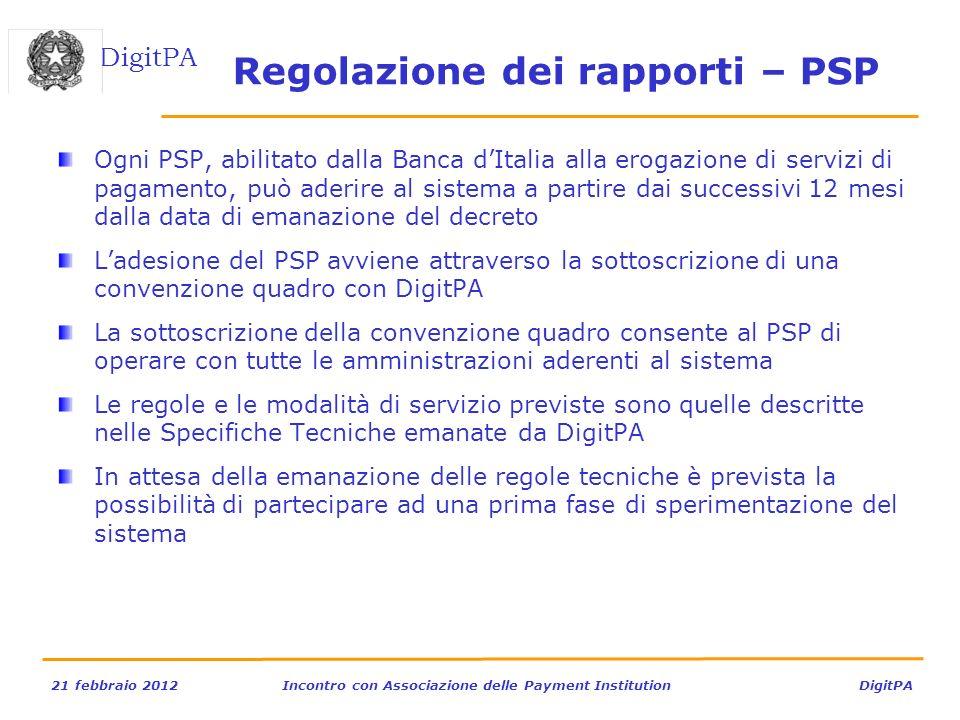 DigitPA 21 febbraio 2012Incontro con Associazione delle Payment Institution DigitPA Regolazione dei rapporti – PSP Ogni PSP, abilitato dalla Banca dIt