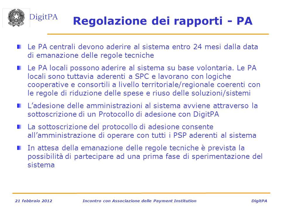 DigitPA 21 febbraio 2012Incontro con Associazione delle Payment Institution DigitPA Regolazione dei rapporti - PA Le PA centrali devono aderire al sis