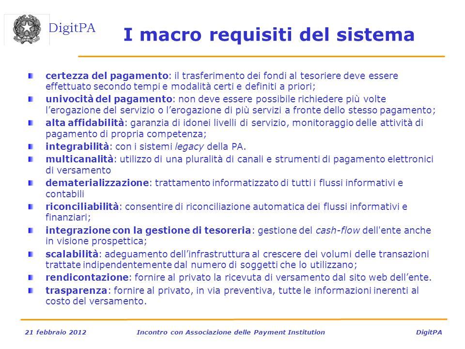 DigitPA 21 febbraio 2012Incontro con Associazione delle Payment Institution DigitPA I macro requisiti del sistema certezza del pagamento: il trasferim