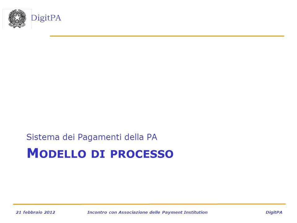 DigitPA 21 febbraio 2012Incontro con Associazione delle Payment Institution DigitPA M ODELLO DI PROCESSO Sistema dei Pagamenti della PA
