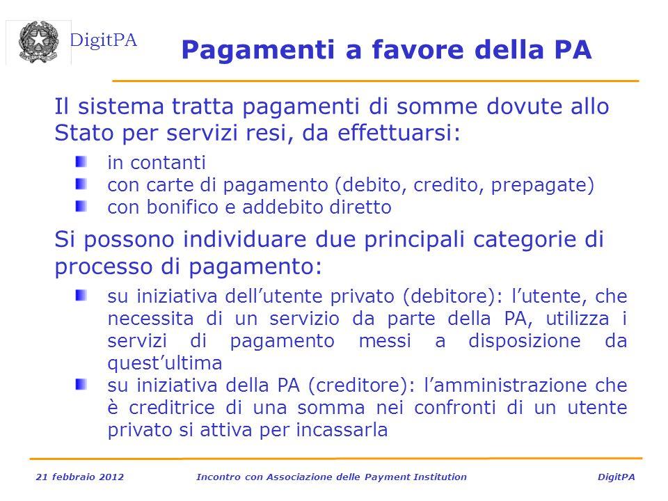 DigitPA 21 febbraio 2012Incontro con Associazione delle Payment Institution DigitPA Pagamenti a favore della PA Il sistema tratta pagamenti di somme d