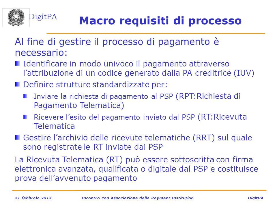 DigitPA 21 febbraio 2012Incontro con Associazione delle Payment Institution DigitPA Macro requisiti di processo Al fine di gestire il processo di paga