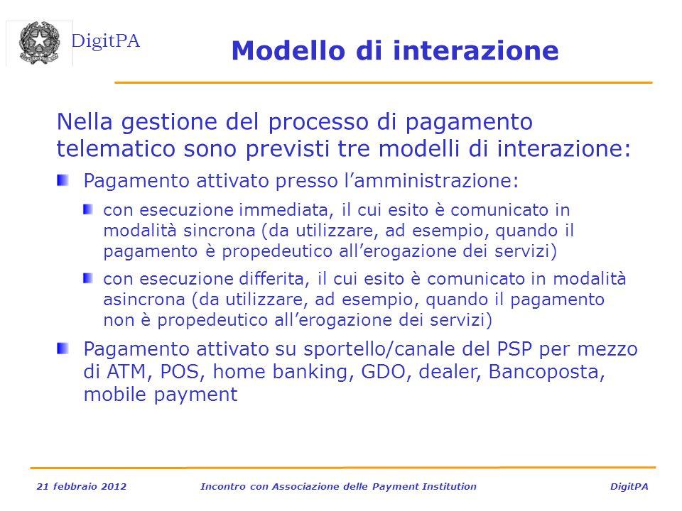 DigitPA 21 febbraio 2012Incontro con Associazione delle Payment Institution DigitPA Modello di interazione Nella gestione del processo di pagamento te