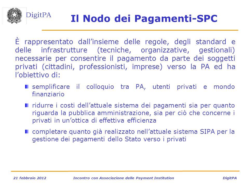DigitPA 21 febbraio 2012Incontro con Associazione delle Payment Institution DigitPA Il Nodo dei Pagamenti-SPC È rappresentato dallinsieme delle regole