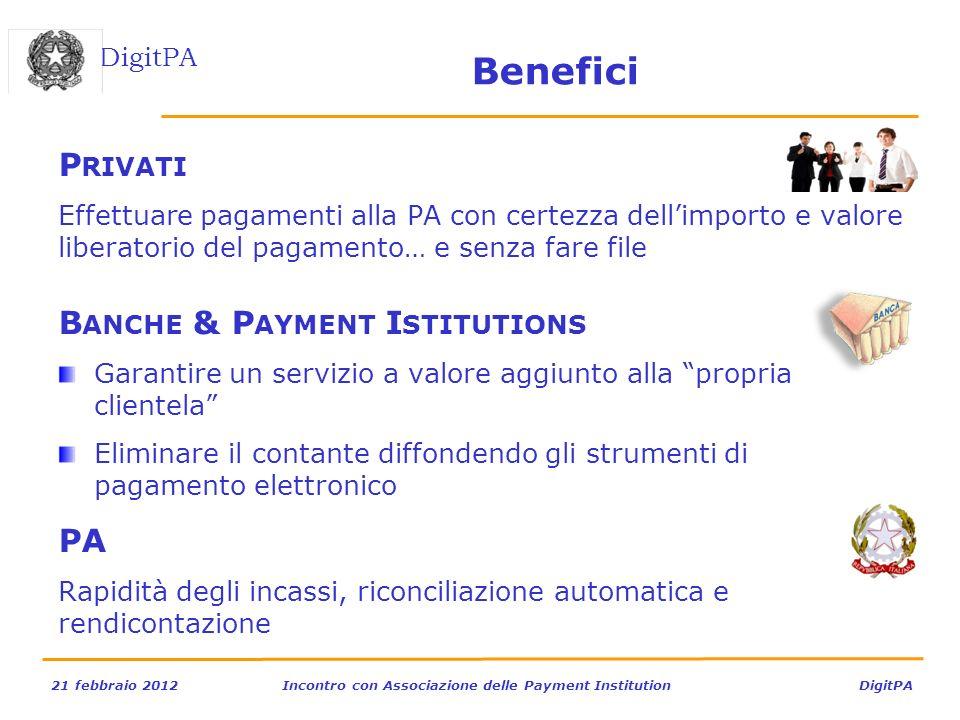 DigitPA 21 febbraio 2012Incontro con Associazione delle Payment Institution DigitPA Benefici P RIVATI Effettuare pagamenti alla PA con certezza dellim