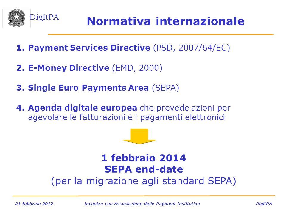 DigitPA 21 febbraio 2012Incontro con Associazione delle Payment Institution DigitPA Normativa internazionale 1.Payment Services Directive (PSD, 2007/6