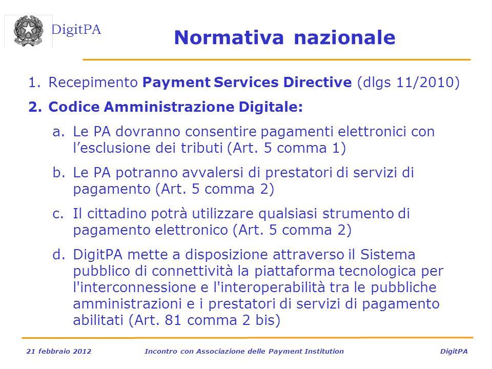 DigitPA 21 febbraio 2012Incontro con Associazione delle Payment Institution DigitPA Normativa nazionale 1.Recepimento Payment Services Directive (dlgs