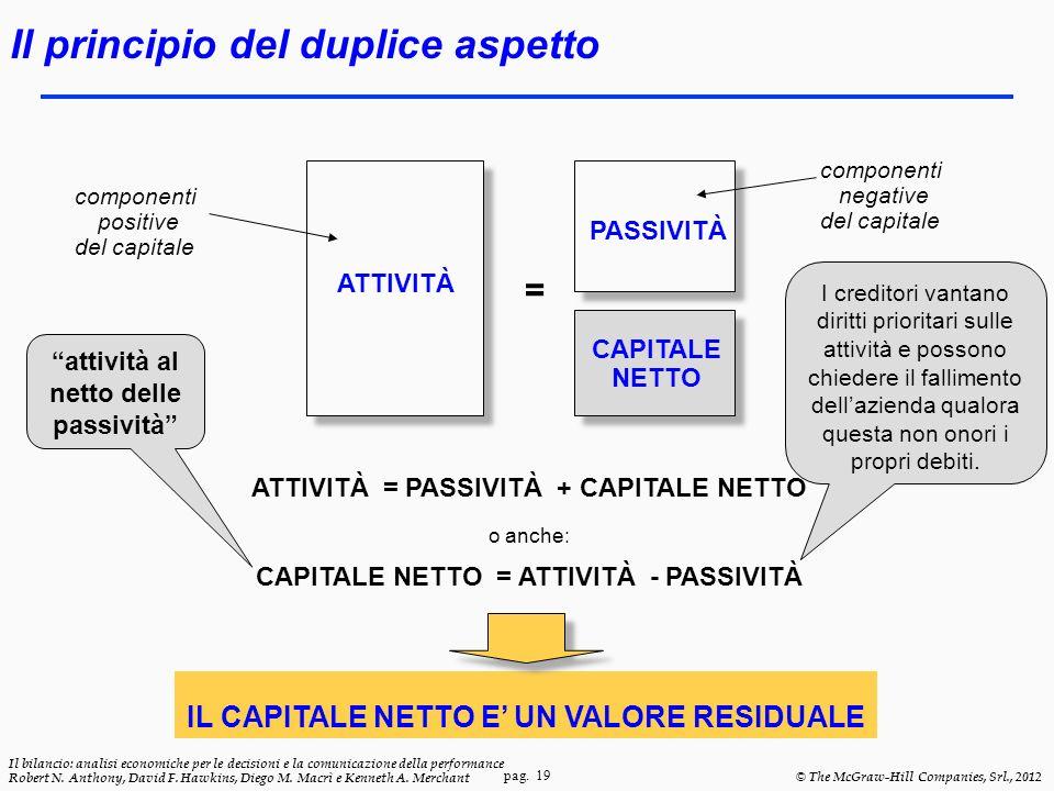 pag. 19 Il bilancio: analisi economiche per le decisioni e la comunicazione della performance Robert N. Anthony, David F. Hawkins, Diego M. Macrì e Ke