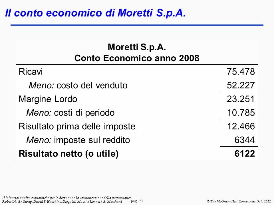pag. 21 Il bilancio: analisi economiche per le decisioni e la comunicazione della performance Robert N. Anthony, David F. Hawkins, Diego M. Macrì e Ke