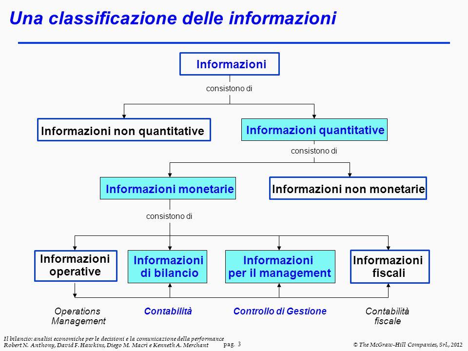 pag. 3 Il bilancio: analisi economiche per le decisioni e la comunicazione della performance Robert N. Anthony, David F. Hawkins, Diego M. Macrì e Ken
