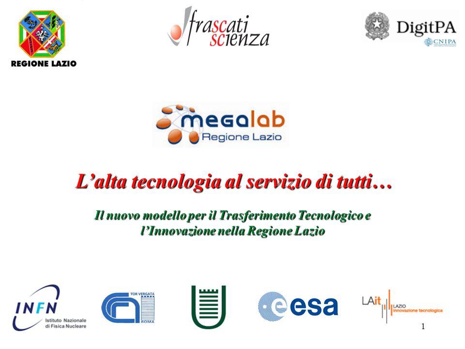 Lalta tecnologia al servizio di tutti… Lalta tecnologia al servizio di tutti… Il nuovo modello per il Trasferimento Tecnologico e lInnovazione nella Regione Lazio 1