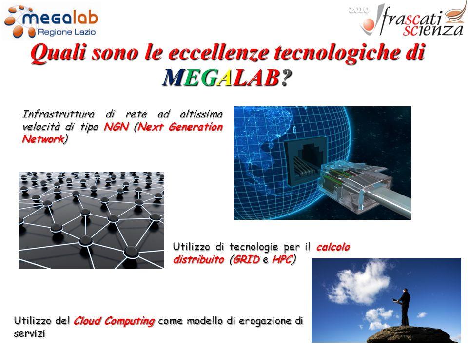 Quali sono le eccellenze tecnologiche di MEGALAB.