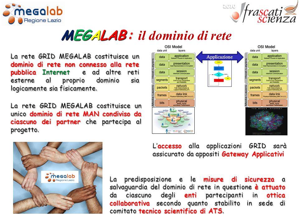 La rete GRID MEGALAB costituisce un dominio di rete non connesso alla rete pubblica Internet e ad altre reti esterne al proprio dominio sia logicamente sia fisicamente.