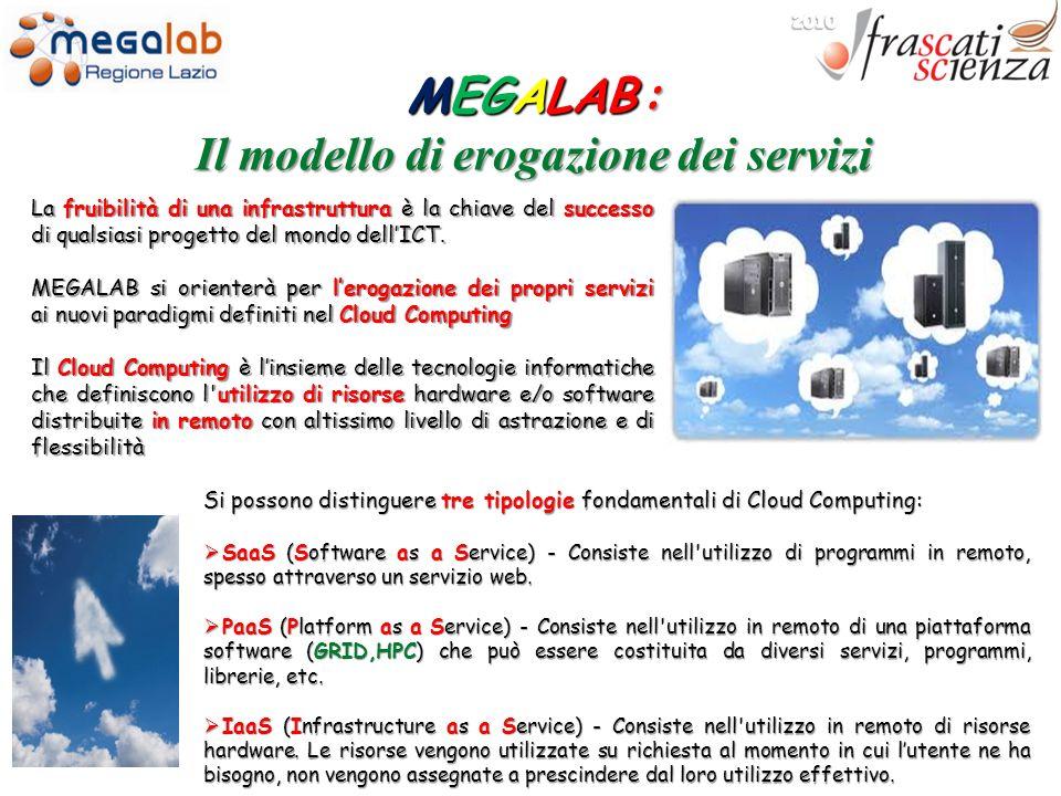MEGALAB : Il modello di erogazione dei servizi La fruibilità di una infrastruttura è la chiave del successo di qualsiasi progetto del mondo dellICT.