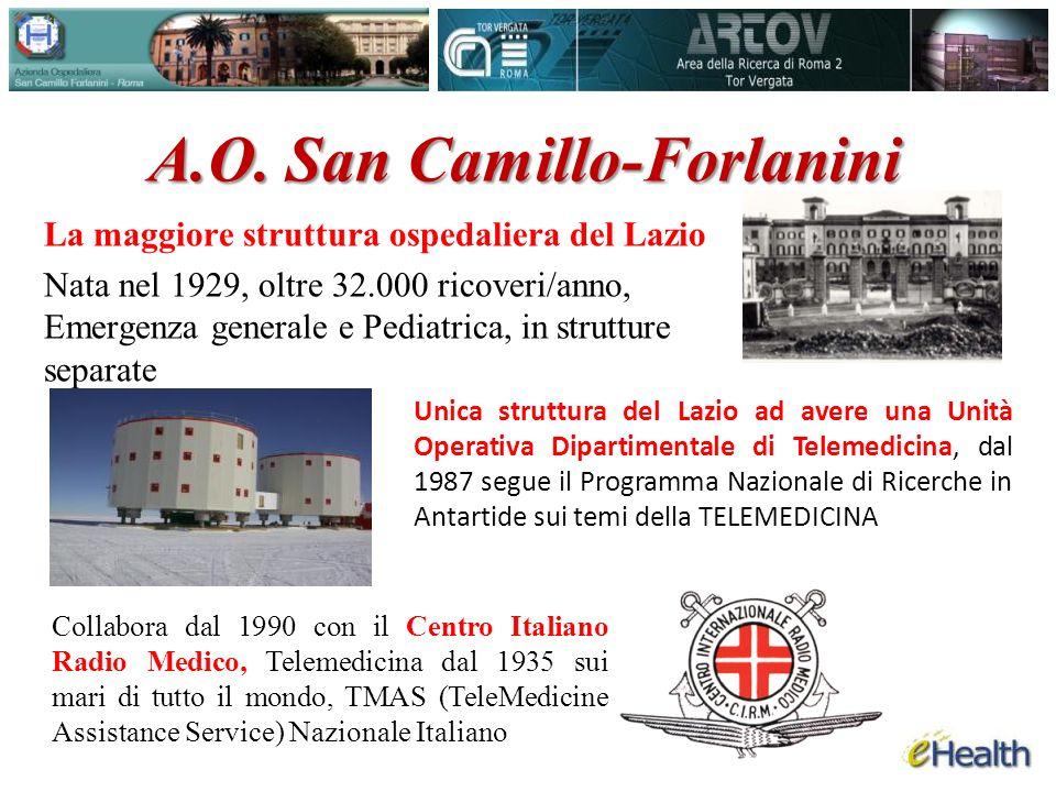 A.O. San Camillo-Forlanini La maggiore struttura ospedaliera del Lazio Nata nel 1929, oltre 32.000 ricoveri/anno, Emergenza generale e Pediatrica, in