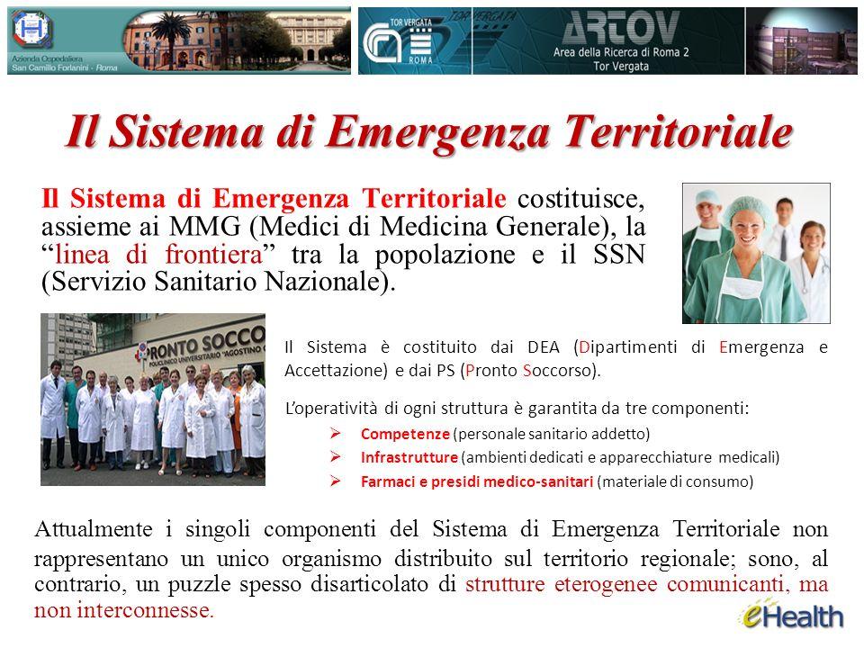 Il Sistema di Emergenza Territoriale Il Sistema di Emergenza Territoriale costituisce, assieme ai MMG (Medici di Medicina Generale), lalinea di frontiera tra la popolazione e il SSN (Servizio Sanitario Nazionale).