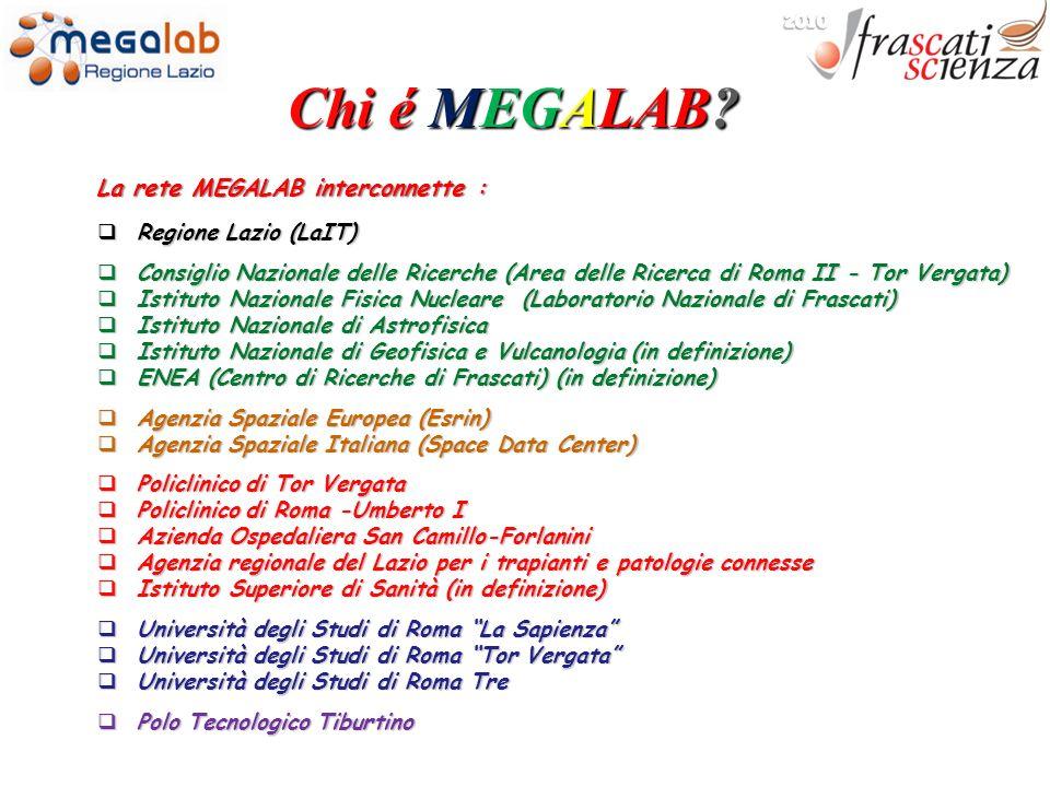 Chi é MEGALAB.