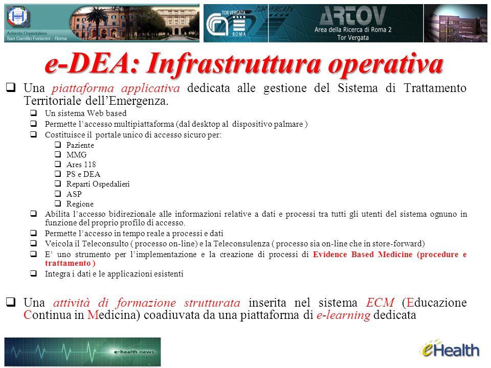 e-DEA: Infrastruttura operativa Una piattaforma applicativa dedicata alle gestione del Sistema di Trattamento Territoriale dellEmergenza.