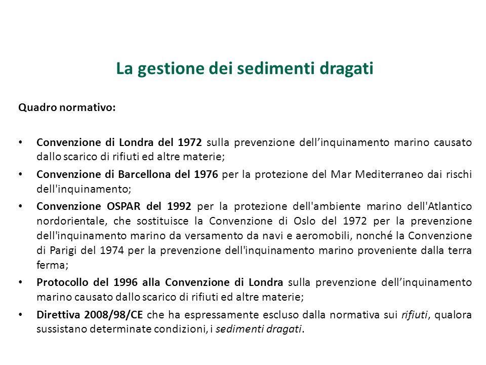 La gestione dei sedimenti dragati Quadro normativo: Convenzione di Londra del 1972 sulla prevenzione dellinquinamento marino causato dallo scarico di