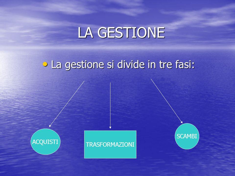 LA GESTIONE La gestione si divide in tre fasi: La gestione si divide in tre fasi: ACQUISTI TRASFORMAZIONI SCAMBI