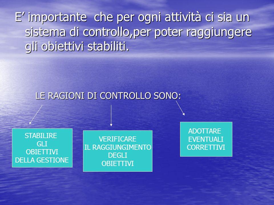 E importante che per ogni attività ci sia un sistema di controllo,per poter raggiungere gli obiettivi stabiliti. LE RAGIONI DI CONTROLLO SONO: LE RAGI