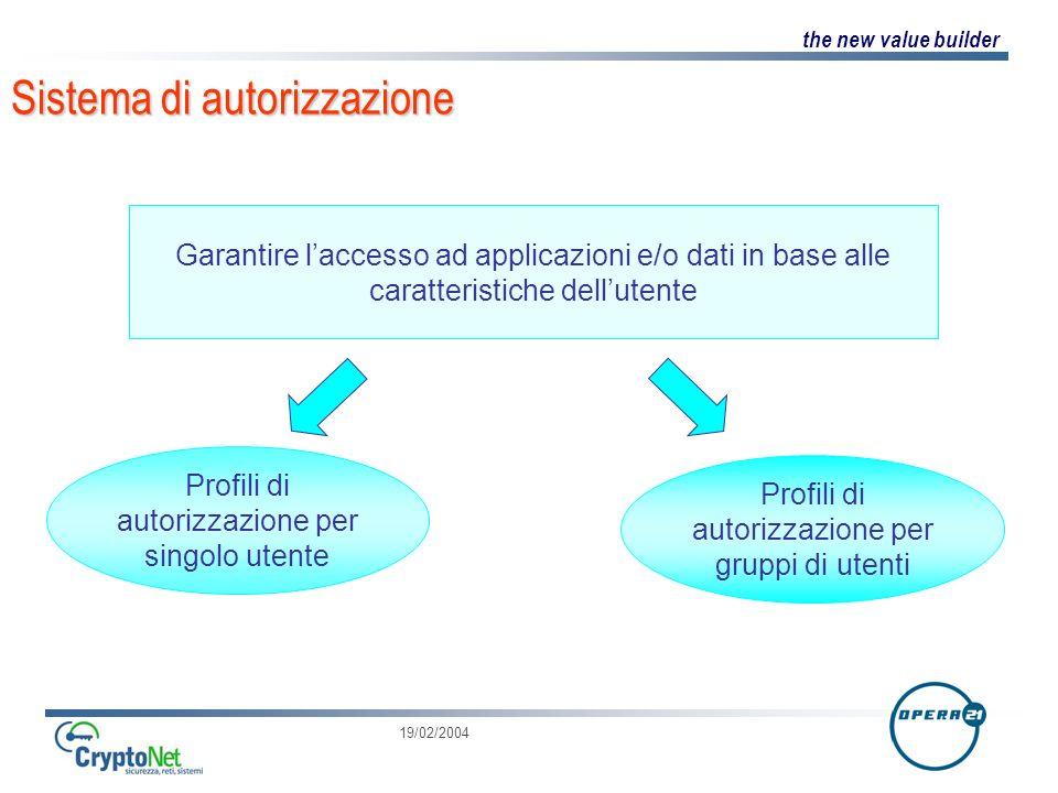 the new value builder 19/02/2004 Sistema di autorizzazione Garantire laccesso ad applicazioni e/o dati in base alle caratteristiche dellutente Profili di autorizzazione per singolo utente Profili di autorizzazione per gruppi di utenti