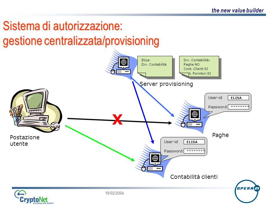 the new value builder 19/02/2004 Sistema di autorizzazione: gestione centralizzata/provisioning Elisa: Div.