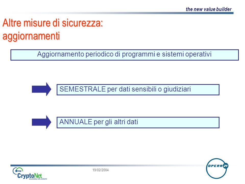 the new value builder 19/02/2004 Altre misure di sicurezza: aggiornamenti Aggiornamento periodico di programmi e sistemi operativi SEMESTRALE per dati sensibili o giudiziari ANNUALE per gli altri dati