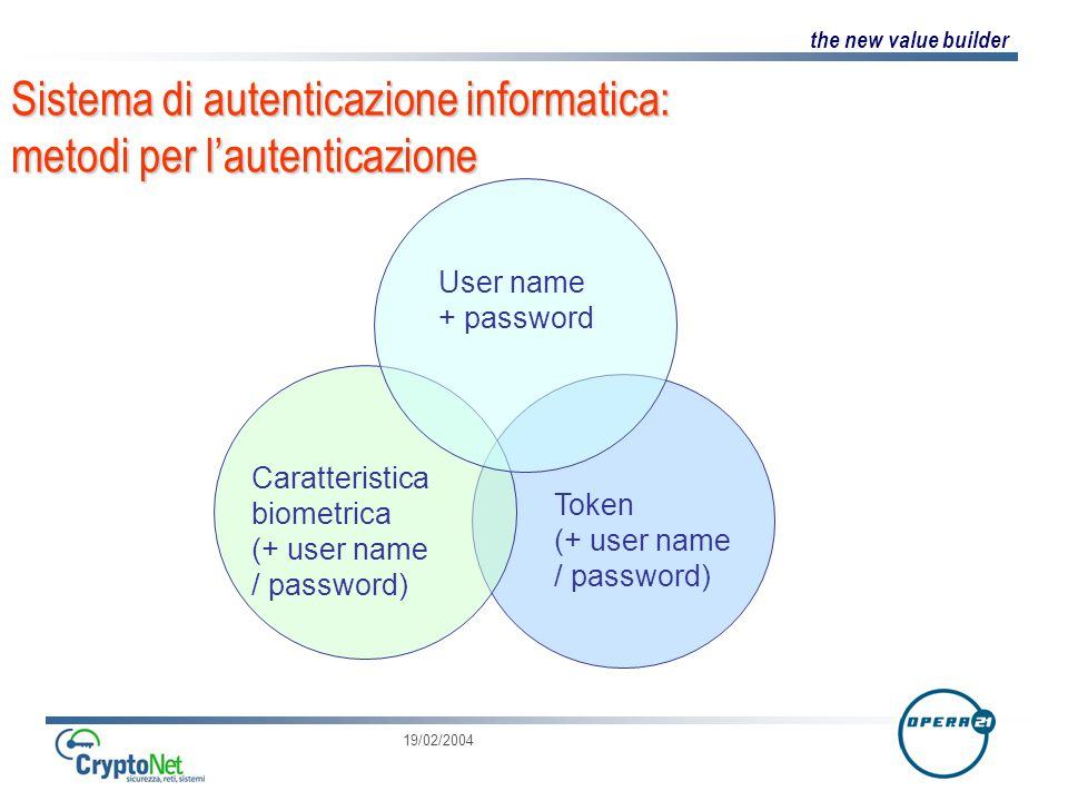 the new value builder 19/02/2004 Sistema di autenticazione informatica: metodi per lautenticazione Token (+ user name / password) Caratteristica biome