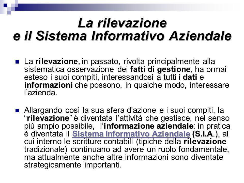 La rilevazione e il Sistema Informativo Aziendale dati informazioni La rilevazione, in passato, rivolta principalmente alla sistematica osservazione d