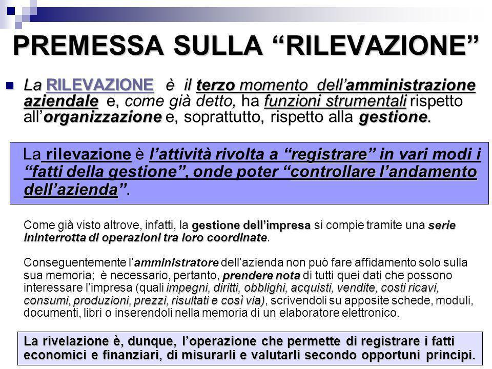 PREMESSA SULLA RILEVAZIONE La RILEVAZIONE è il terzo momento dellamministrazione aziendale, funzioni strumentali organizzazionegestione. La RILEVAZION