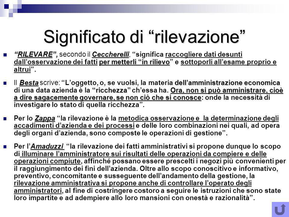 Significato di rilevazione RILEVARE,Ceccherelli per metterli in rilievo RILEVARE, secondo il Ceccherelli, significa raccogliere dati desunti dallosser