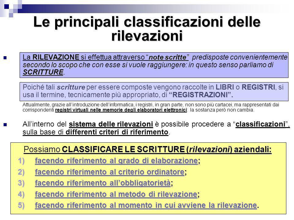 Le principali classificazioni delle rilevazioni RILEVAZIONEnote scritte secondo lo scopo SCRITTURE REGISTRI REGISTRAZIONI. registri virtuali nelle mem