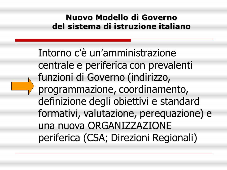 Nuovo Modello di Governo del sistema di istruzione italiano Intorno cè unamministrazione centrale e periferica con prevalenti funzioni di Governo (indirizzo, programmazione, coordinamento, definizione degli obiettivi e standard formativi, valutazione, perequazione) e una nuova ORGANIZZAZIONE periferica (CSA; Direzioni Regionali)