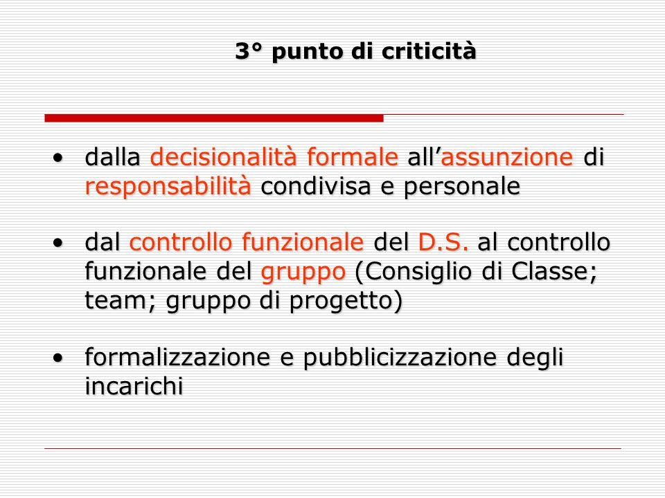 3° punto di criticità dalla decisionalità formale allassunzione di responsabilità condivisa e personaledalla decisionalità formale allassunzione di responsabilità condivisa e personale dal controllo funzionale del D.S.