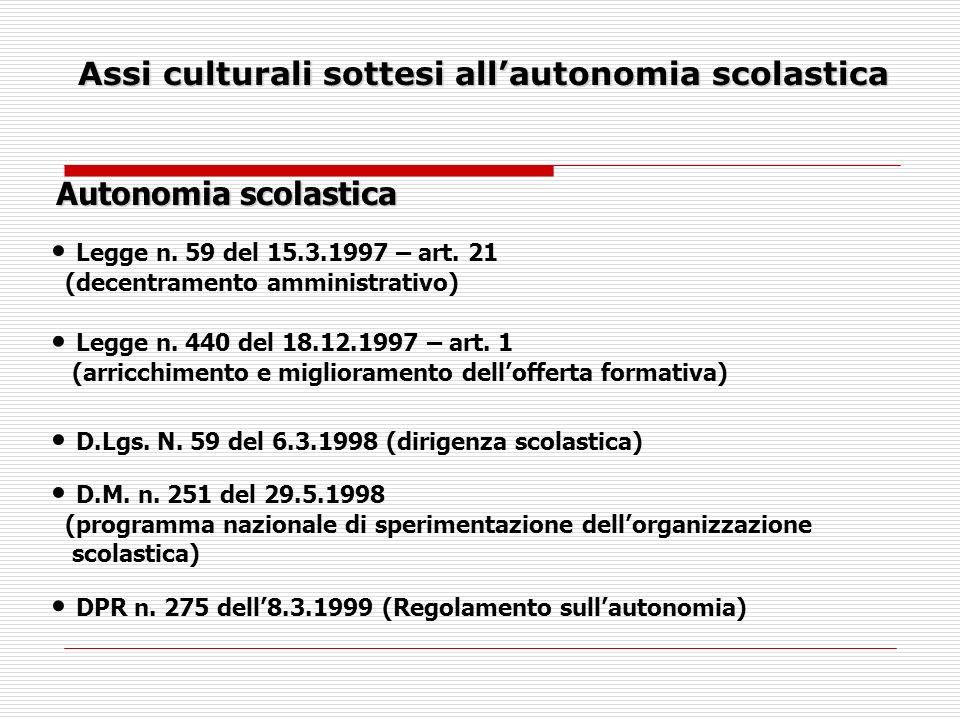 Assi culturali sottesi allautonomia scolastica Autonomia scolastica Legge n.