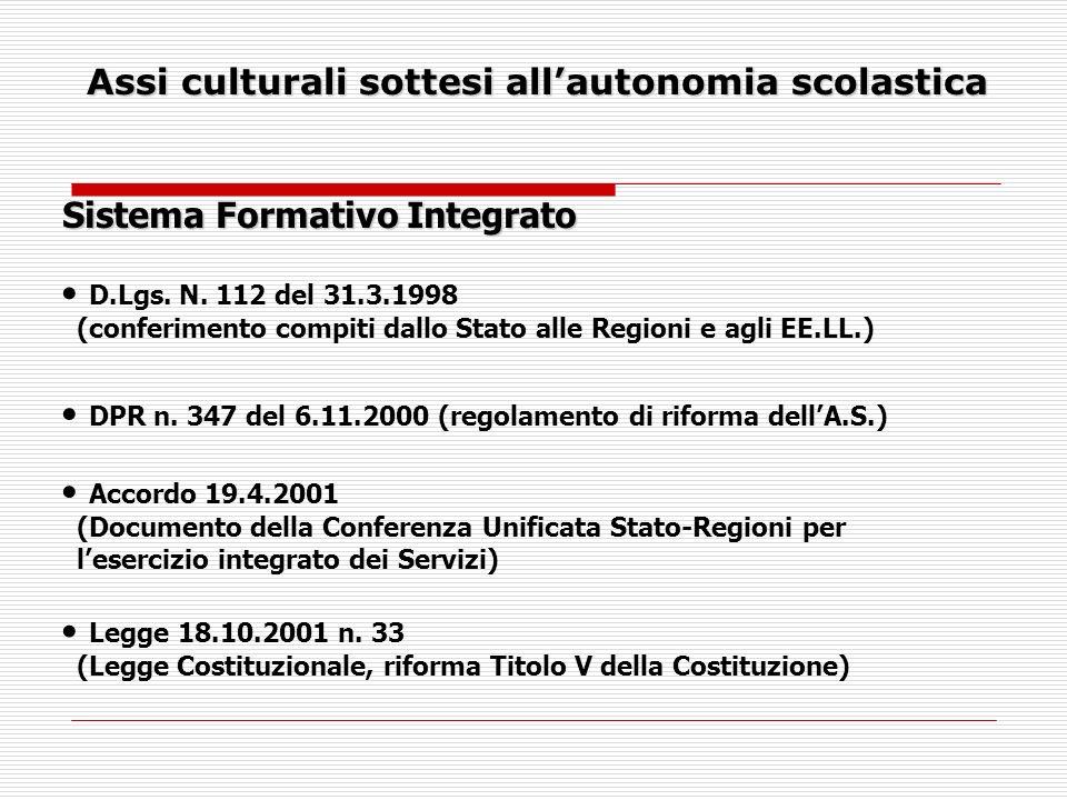 Sistema Formativo Integrato D.Lgs. N.