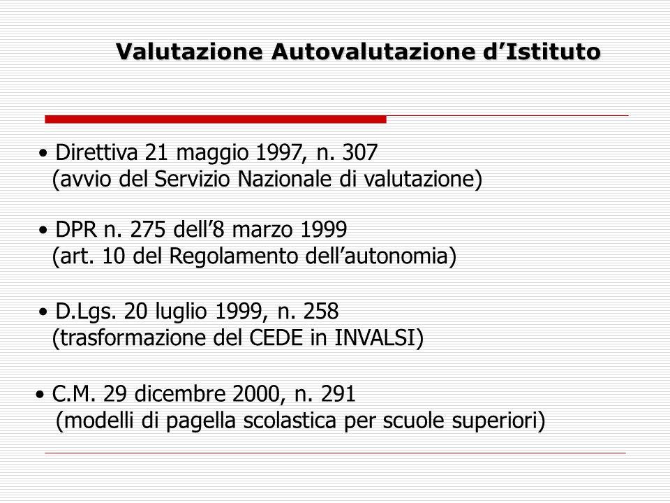 Valutazione Autovalutazione dIstituto Direttiva 21 maggio 1997, n.