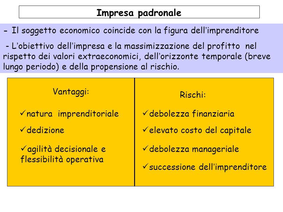 Vantaggi: Rischi: Impresa padronale - Il soggetto economico coincide con la figura dellimprenditore - Lobiettivo dellimpresa e la massimizzazione del