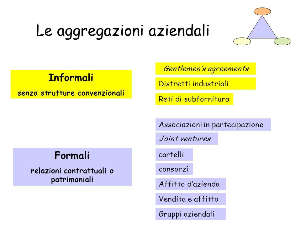 Informali senza strutture convenzionali Gentlemens agreements Formali relazioni contrattuali o patrimoniali Associazioni in partecipazione Joint ventu