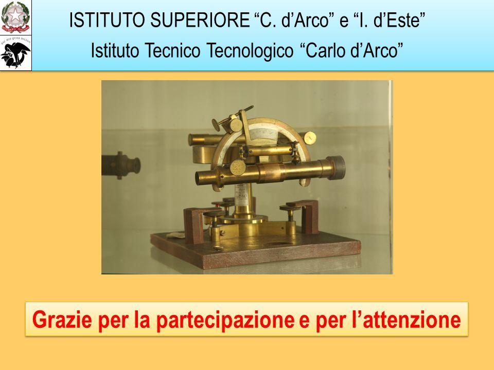 ISTITUTO SUPERIORE C. dArco e I. dEste Istituto Tecnico Tecnologico Carlo dArco Grazie per la partecipazione e per lattenzione