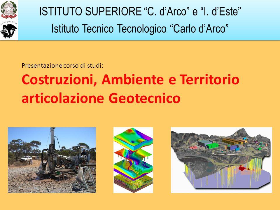 ISTITUTO SUPERIORE C. dArco e I. dEste Istituto Tecnico Tecnologico Carlo dArco Presentazione corso di studi: Costruzioni, Ambiente e Territorio artic