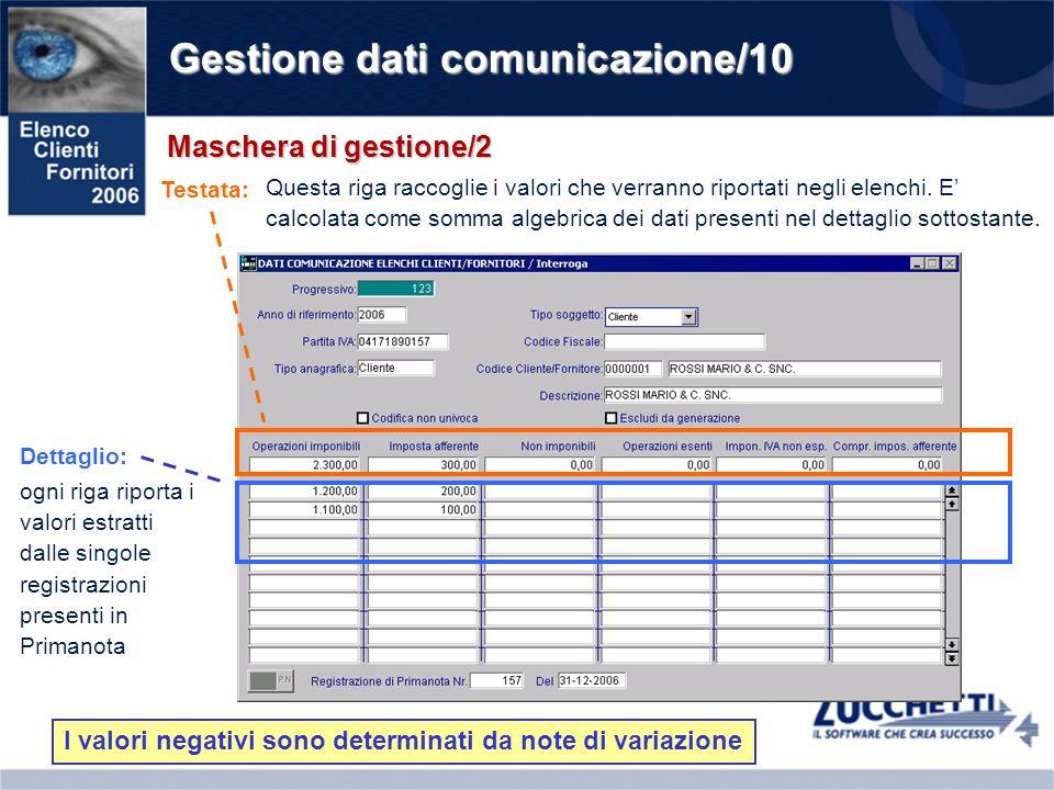 Gestione dati comunicazione/10 I valori negativi sono determinati da note di variazione Maschera di gestione/2 Testata: Questa riga raccoglie i valori che verranno riportati negli elenchi.