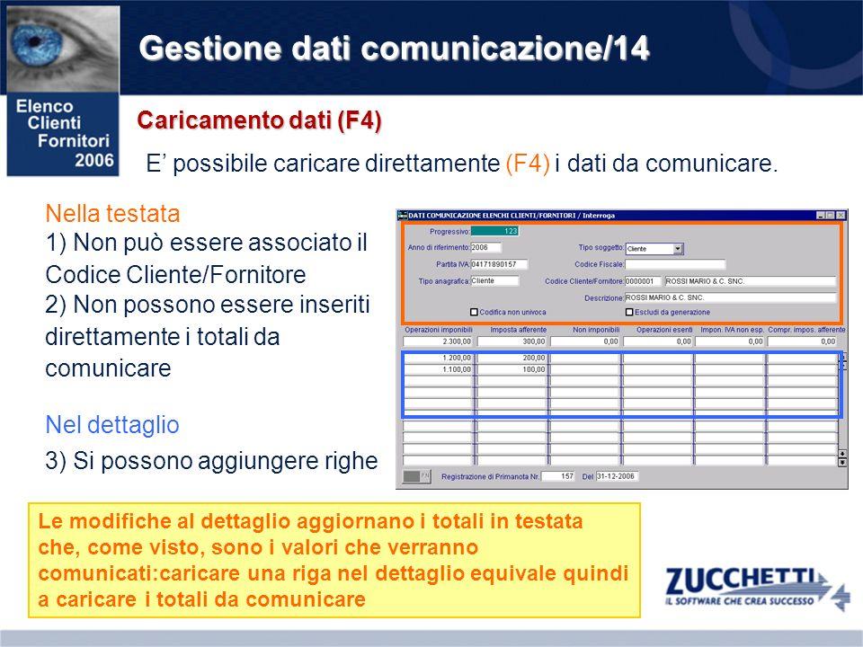 Gestione dati comunicazione/14 Caricamento dati (F4) E possibile caricare direttamente (F4) i dati da comunicare. 1) Non può essere associato il Codic