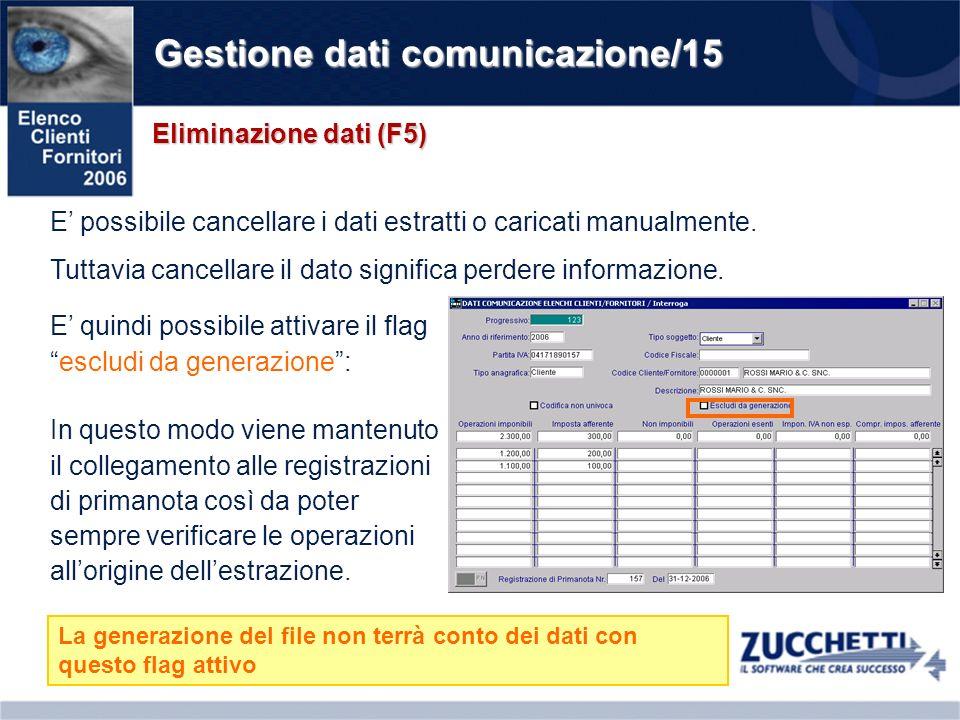Gestione dati comunicazione/15 Eliminazione dati (F5) E possibile cancellare i dati estratti o caricati manualmente. Tuttavia cancellare il dato signi