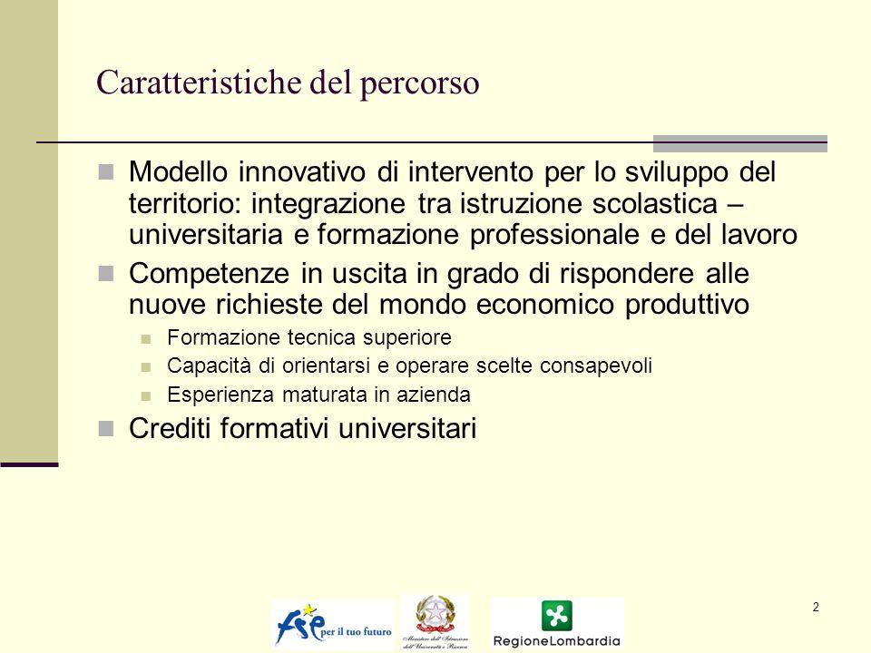 Caratteristiche del percorso Modello innovativo di intervento per lo sviluppo del territorio: integrazione tra istruzione scolastica – universitaria e