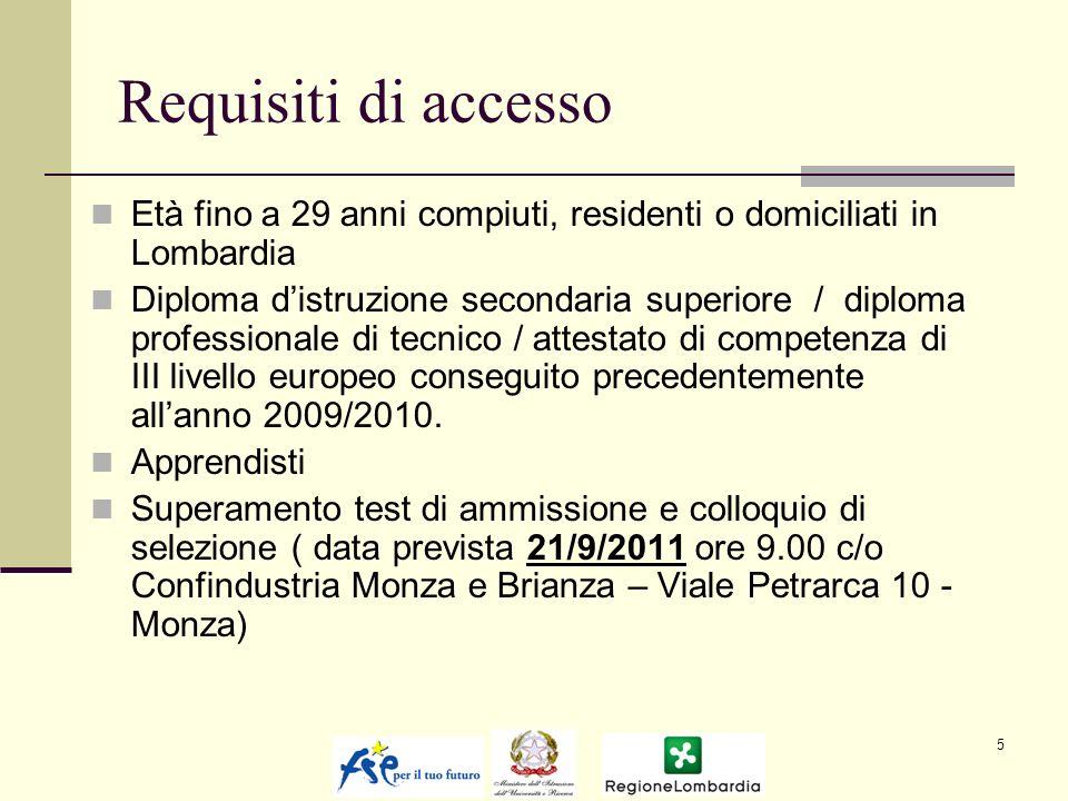 Requisiti di accesso Età fino a 29 anni compiuti, residenti o domiciliati in Lombardia Diploma distruzione secondaria superiore / diploma professional