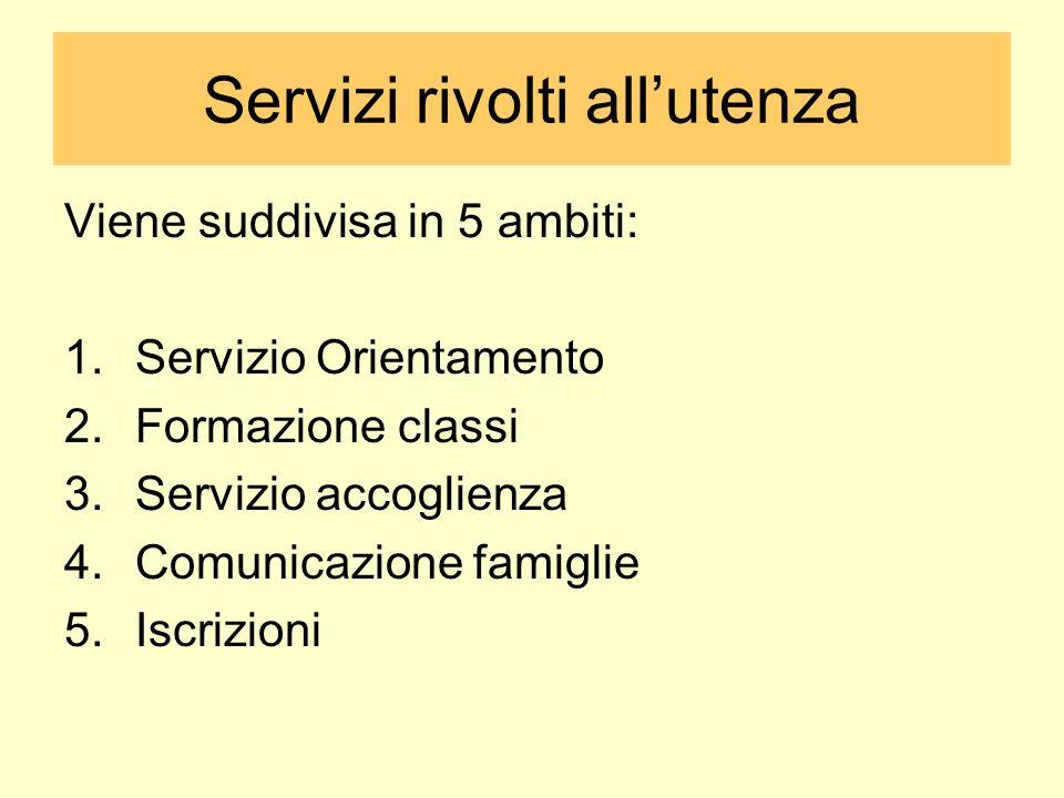 Servizi rivolti allutenza Viene suddivisa in 5 ambiti: 1.Servizio Orientamento 2.Formazione classi 3.Servizio accoglienza 4.Comunicazione famiglie 5.Iscrizioni