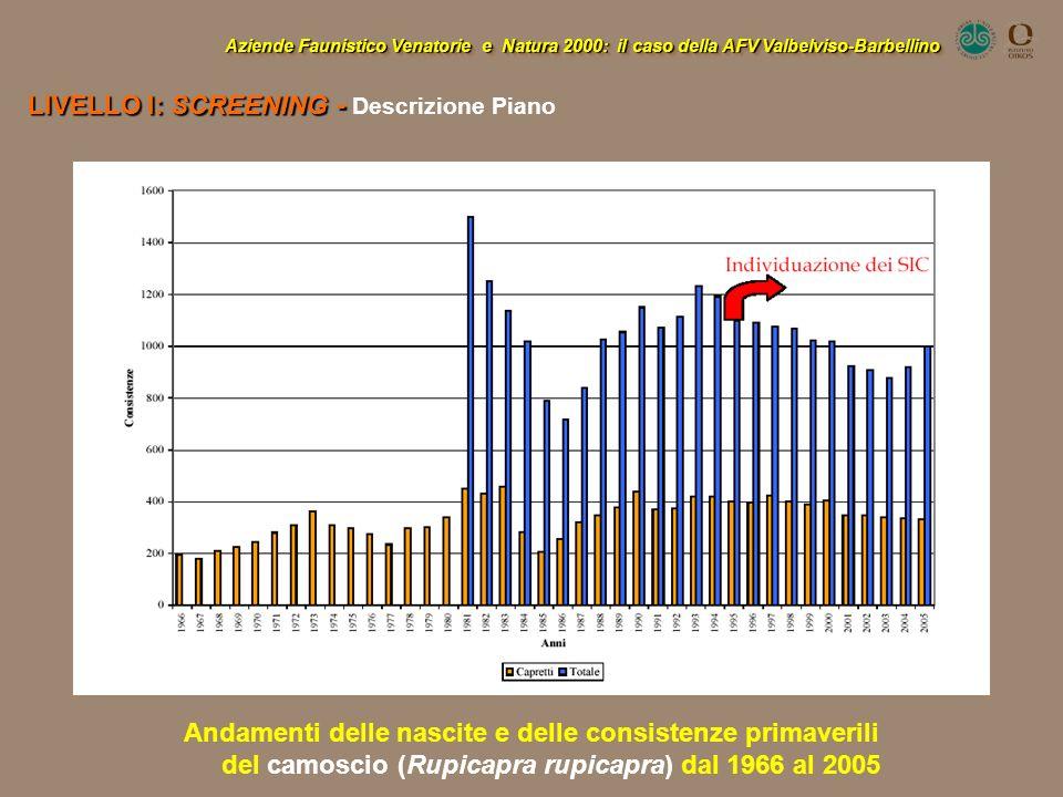 Aziende Faunistico Venatorie e Natura 2000: il caso della AFV Valbelviso-Barbellino LIVELLO I: SCREENING - LIVELLO I: SCREENING - Descrizione Piano An