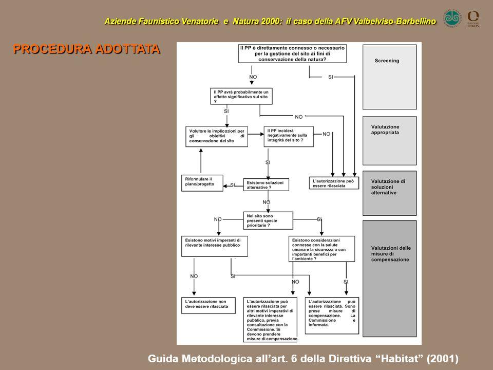 Aziende Faunistico Venatorie e Natura 2000: il caso della AFV Valbelviso-Barbellino Guida Metodologica allart. 6 della Direttiva Habitat (2001) PROCED